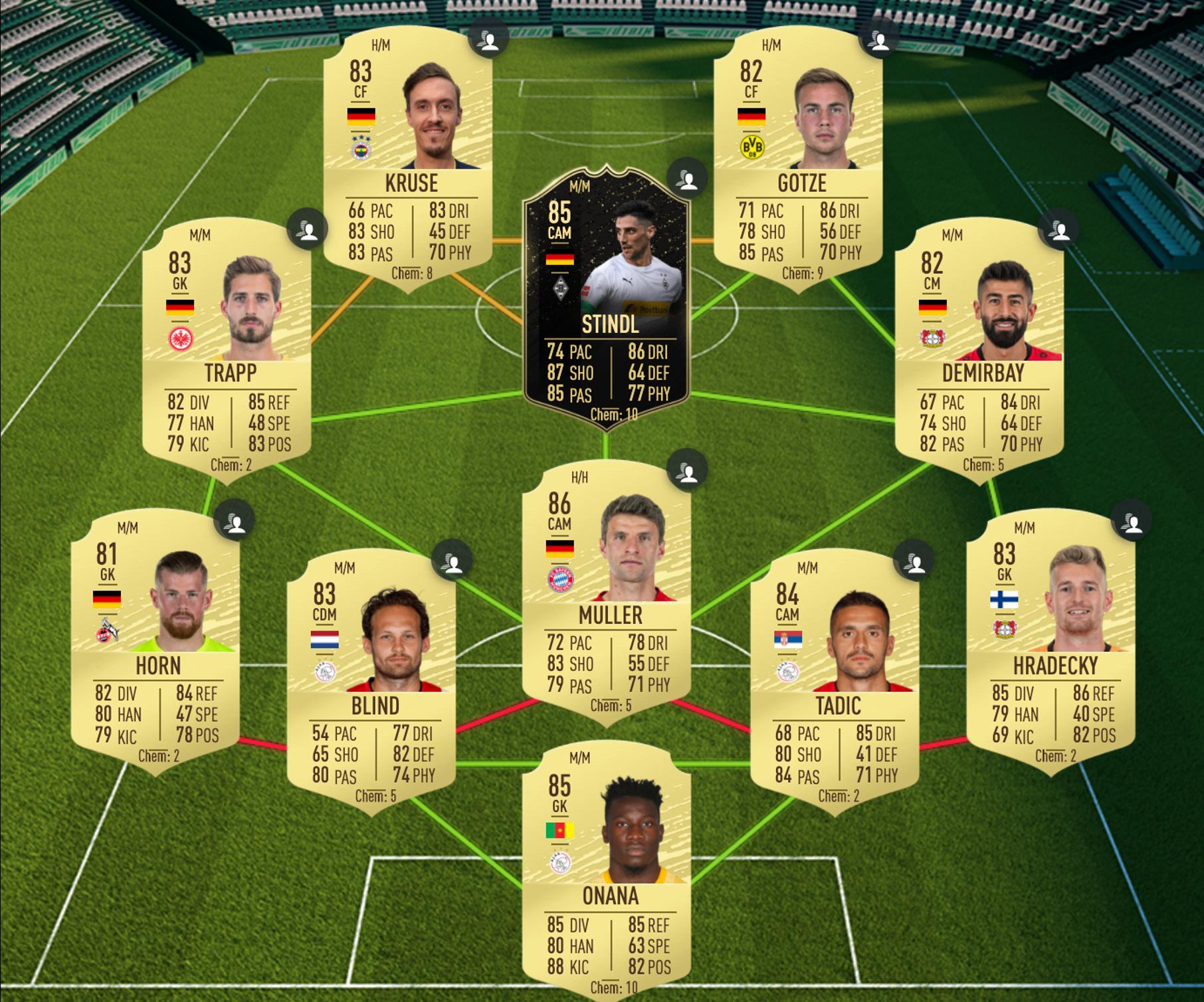 FIFA 20 Guaranteed Flashback SBC solution