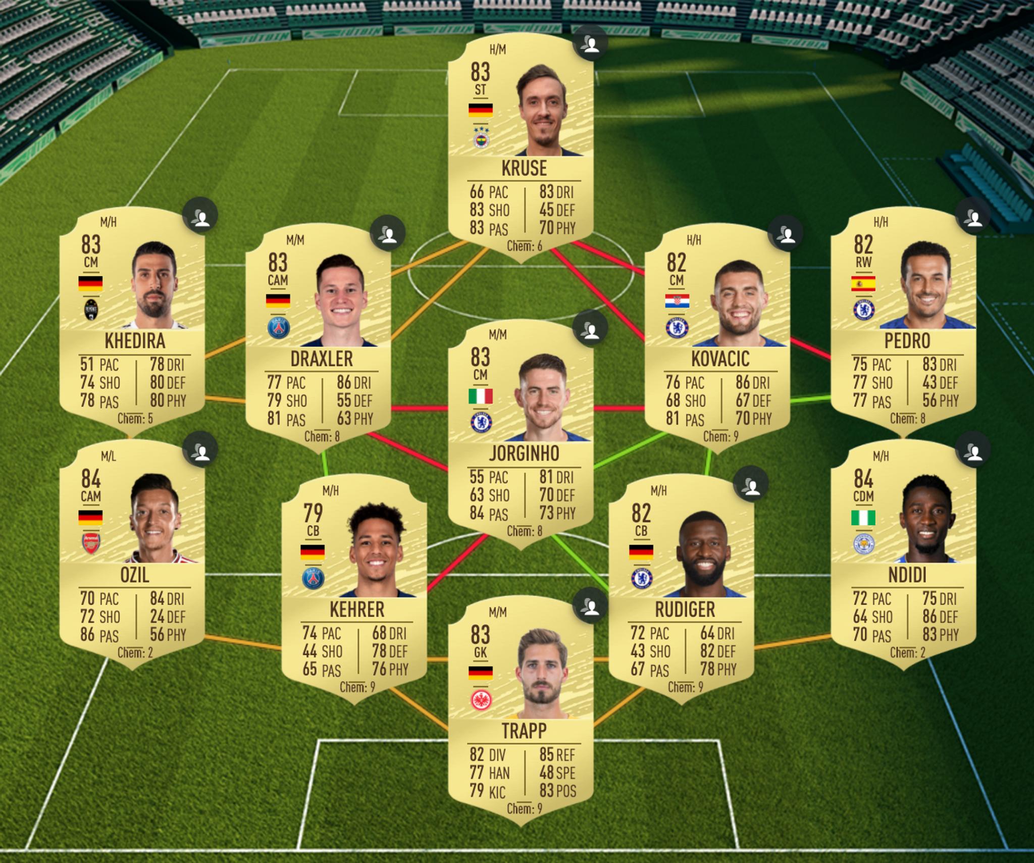 FIFA 20 Paris Saint-Germain SBCsolution
