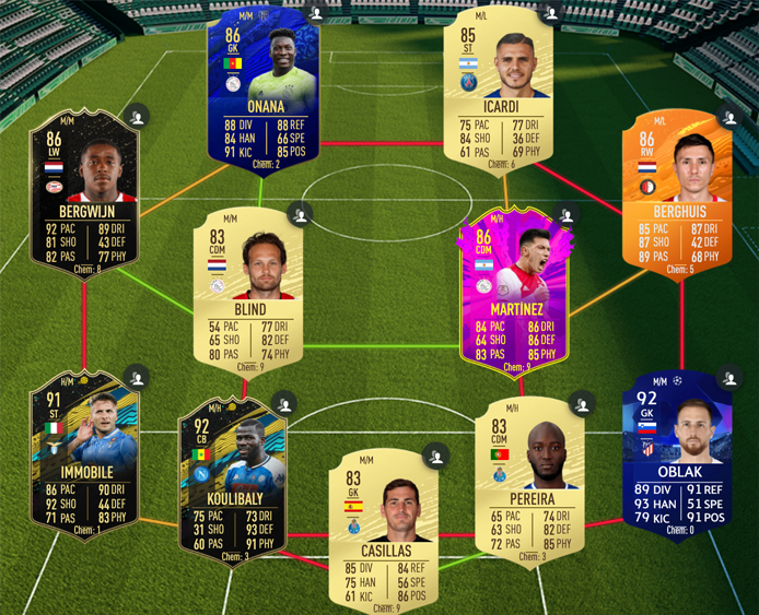 88 rated squad from FUTBIN