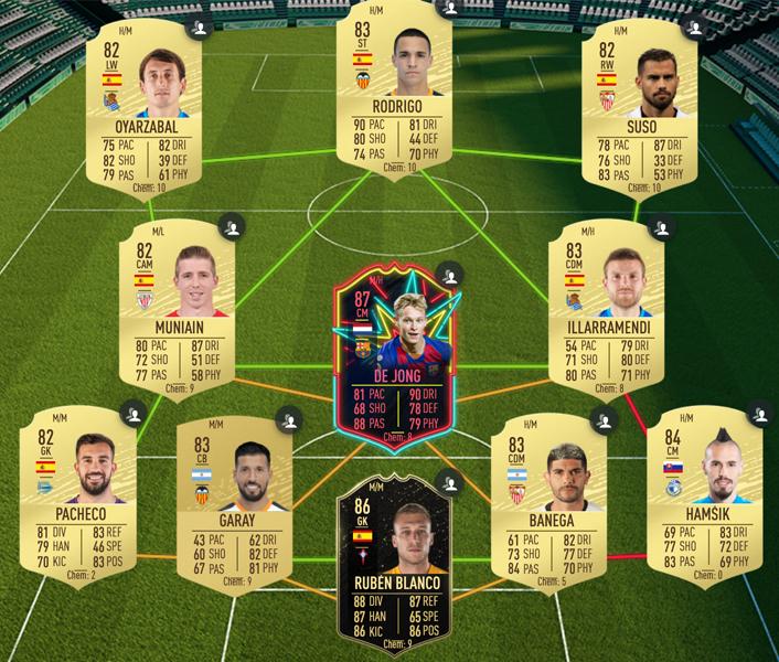FUTBIN Squad Barcelona
