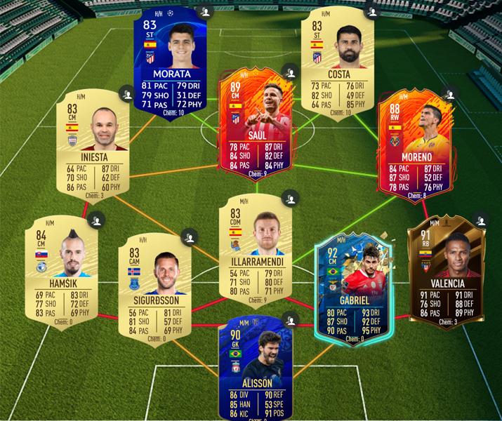 FIFA 20 Squad from FUTBIN