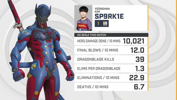 SP9RK1E's Genji stats