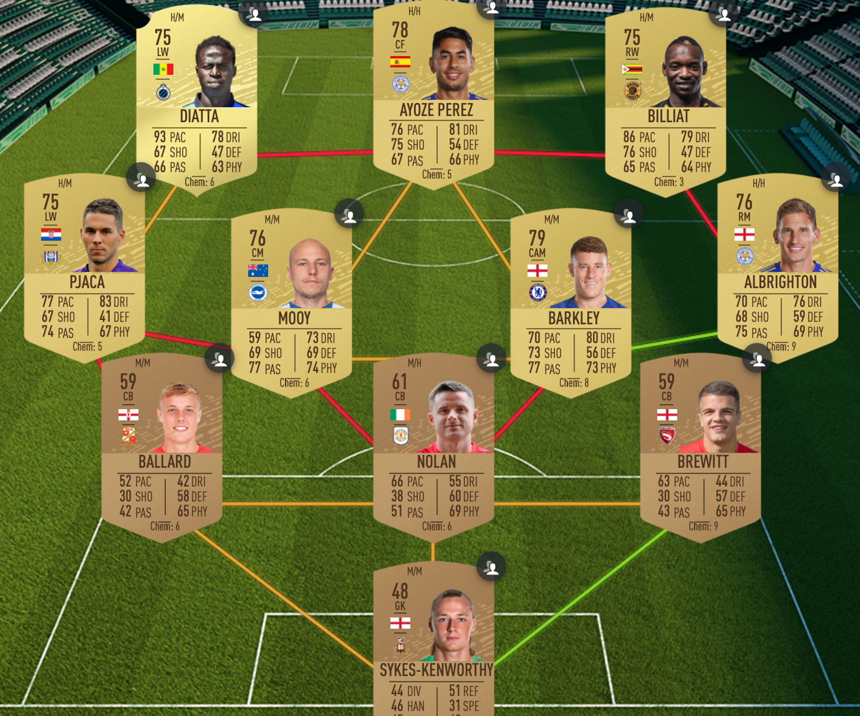 FIFA 20 Mixed Squad SBC solution