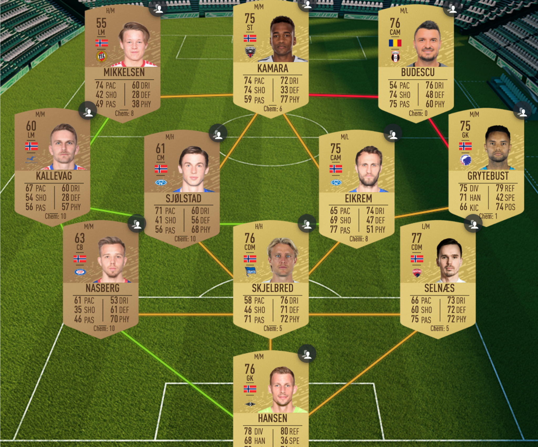 FIFA 20 Mixed Squad 2 SBC solution