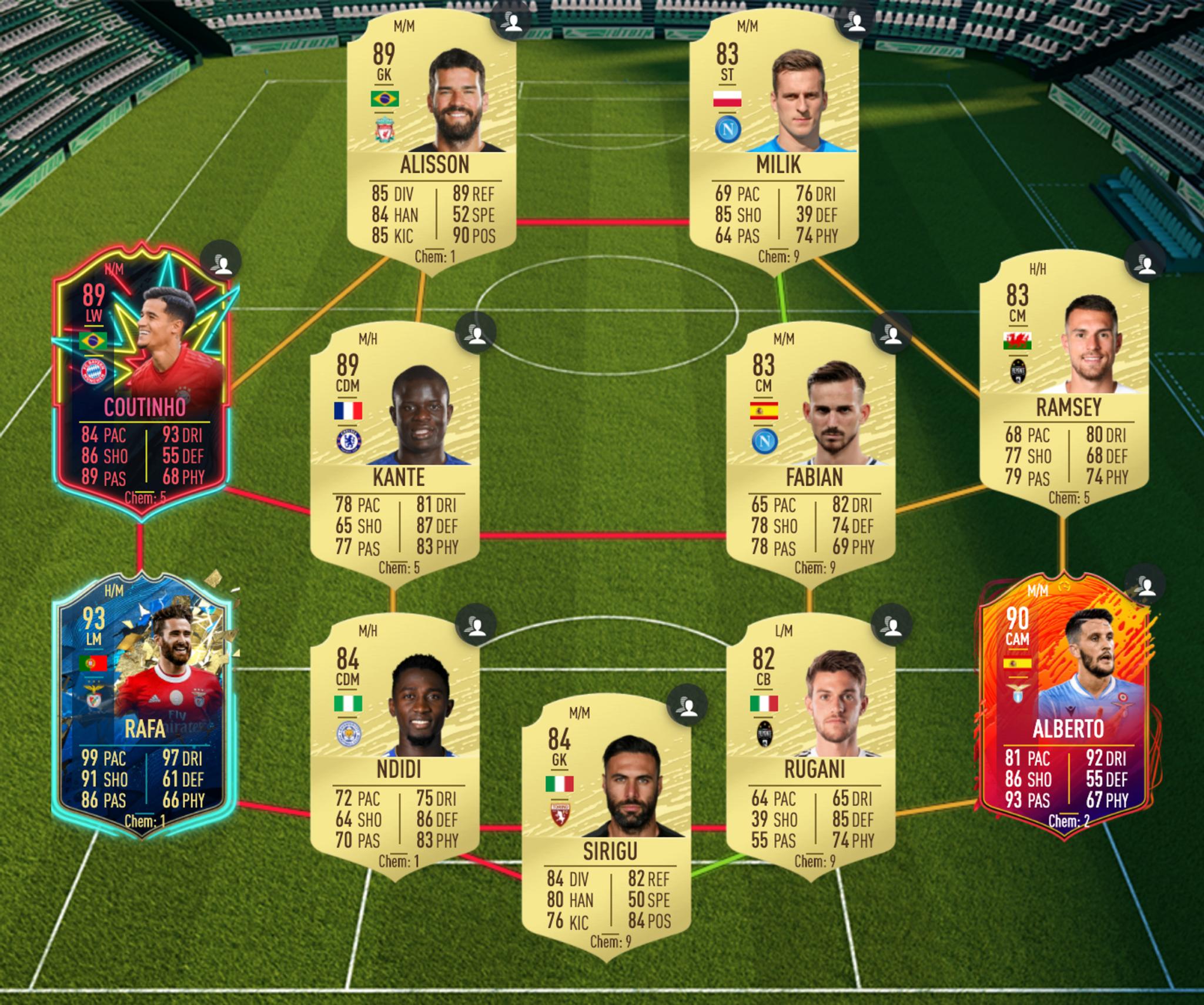 FIFA 20 Prime ICON Upgrade SBC solution