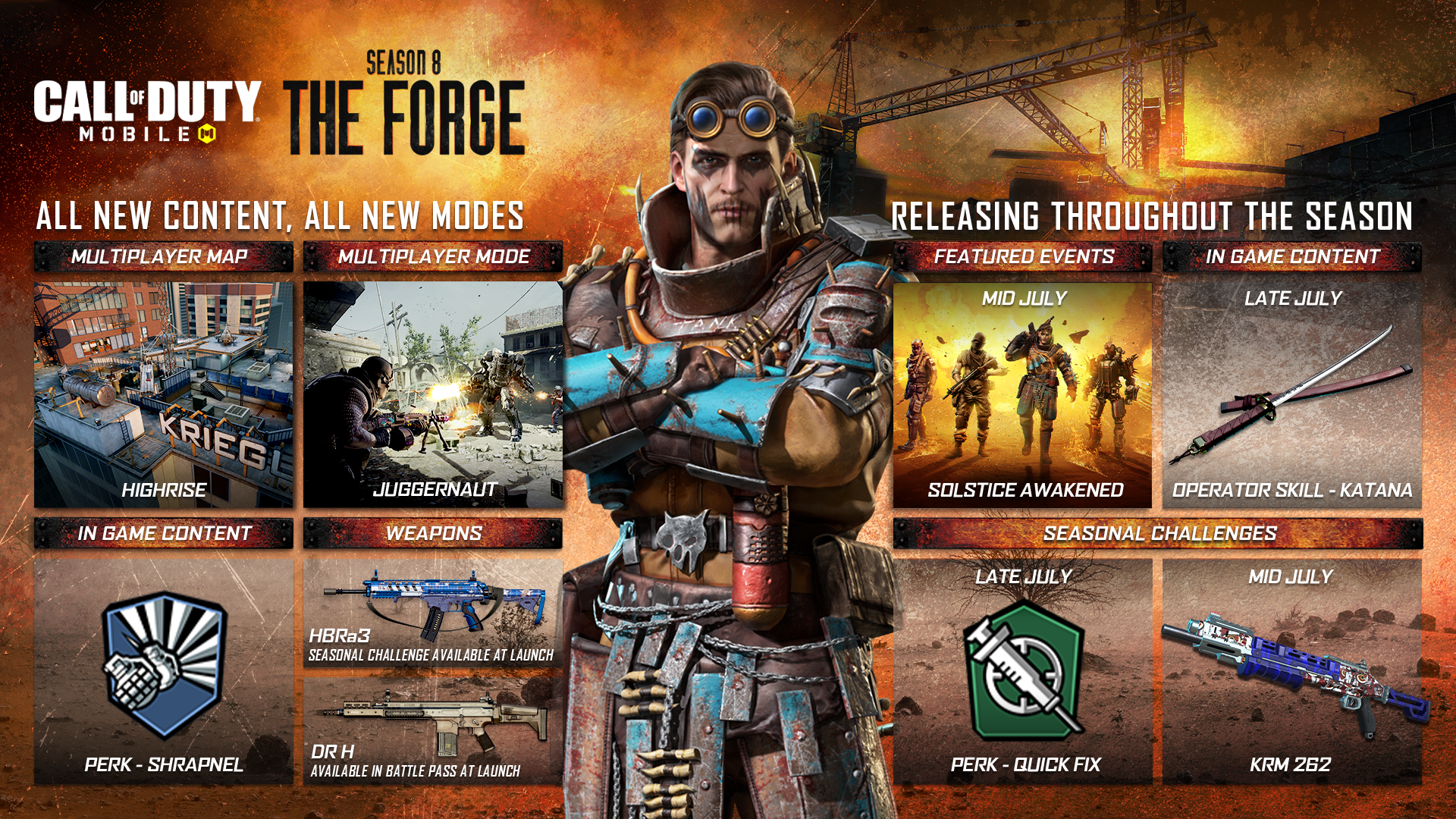 Call of Duty: Mobile Season 8 The Forge Roadmap