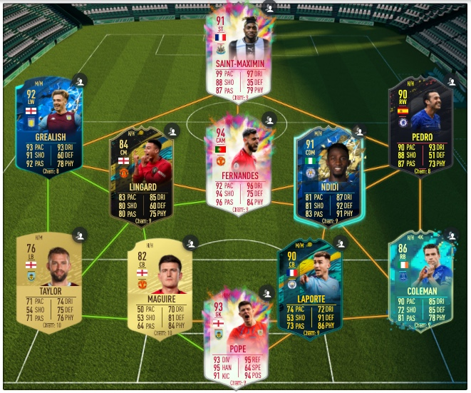 FIFA 20 Manchester United players