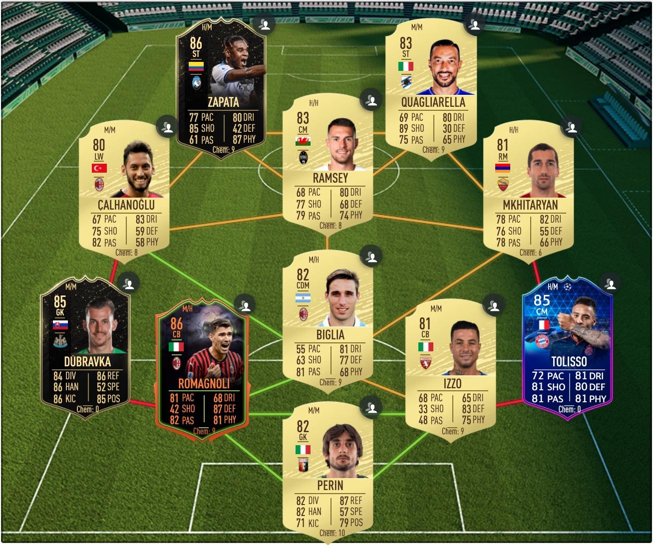 SBC squad in FIFA 20