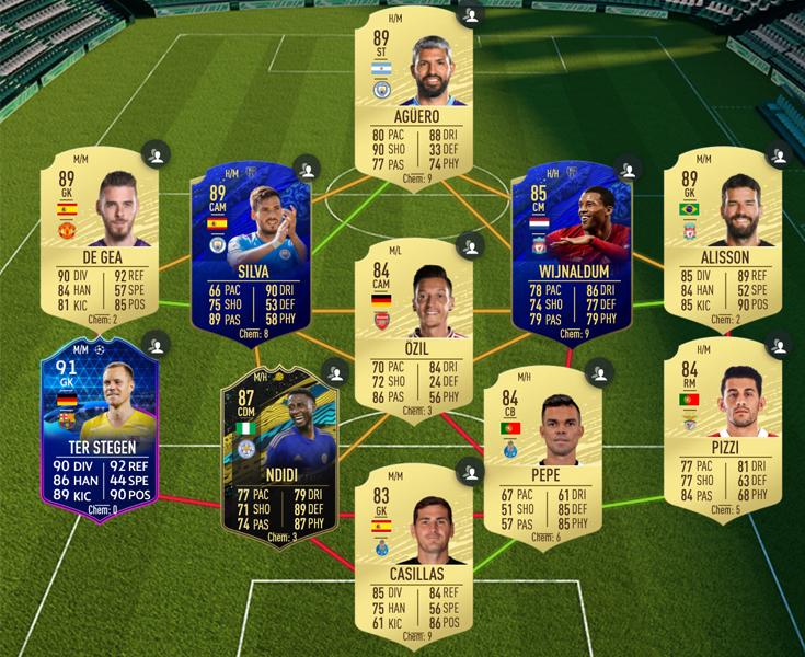 FIFA 20 PL SBC in FUTBIN