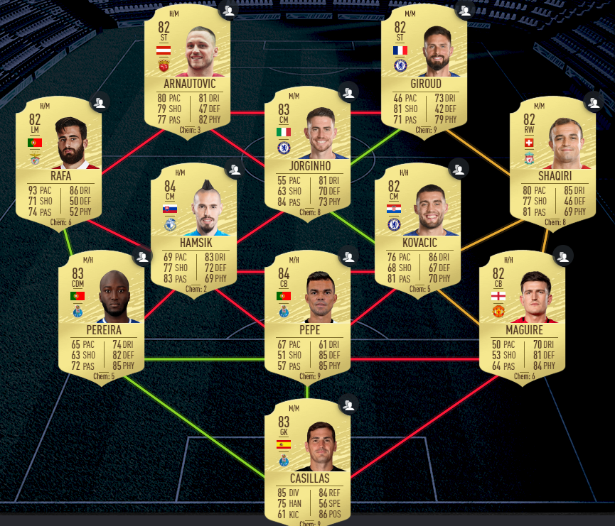 Solution for Belotti Strong Links SBC.