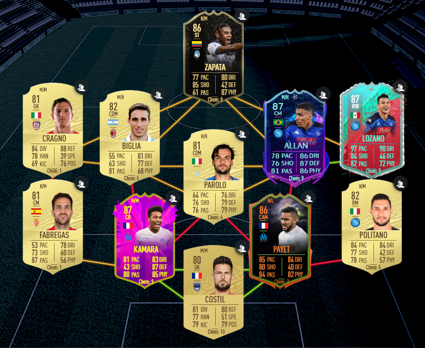Solution for Belotti Serie A SBC.
