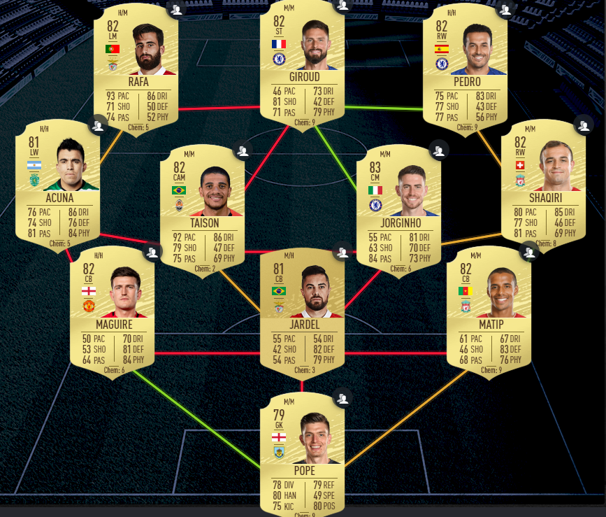 Solution for Verdi Strong Links SBC.