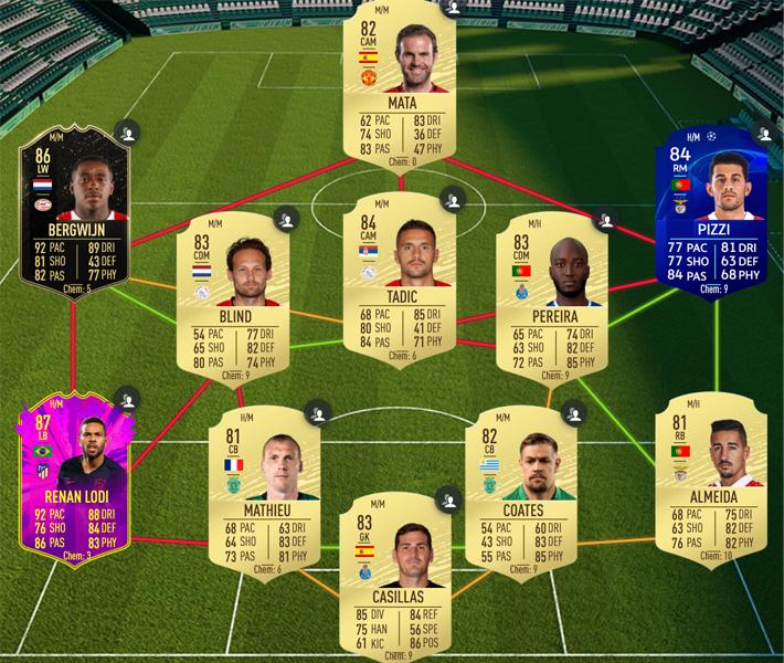 Man Utd FIFA 20 Paul Pogba SBC Squad