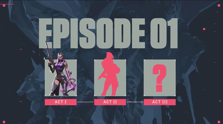 Riot's Episode 1 roadmap for Valorant.