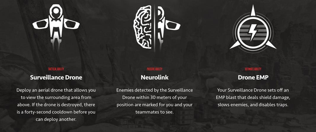 Crypto's current abilities in Apex