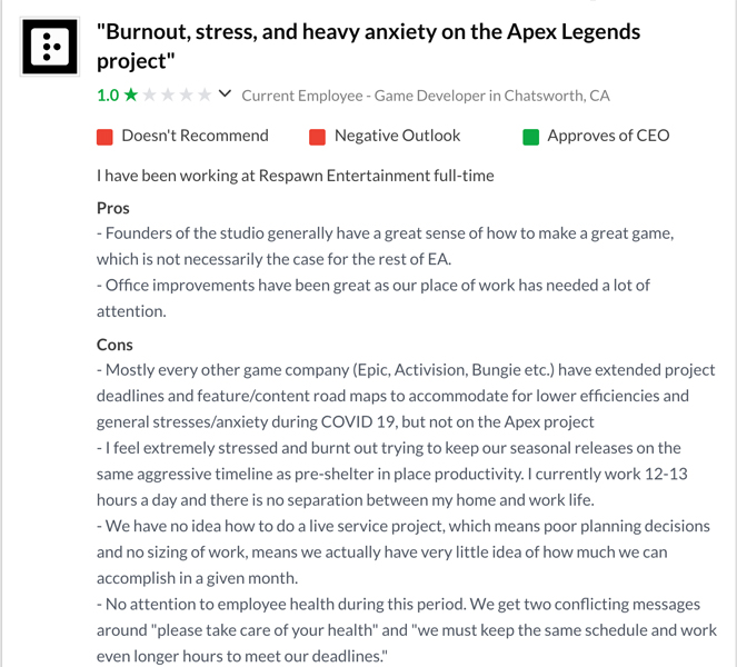 Respawn Entertainment Review on Glassdoor