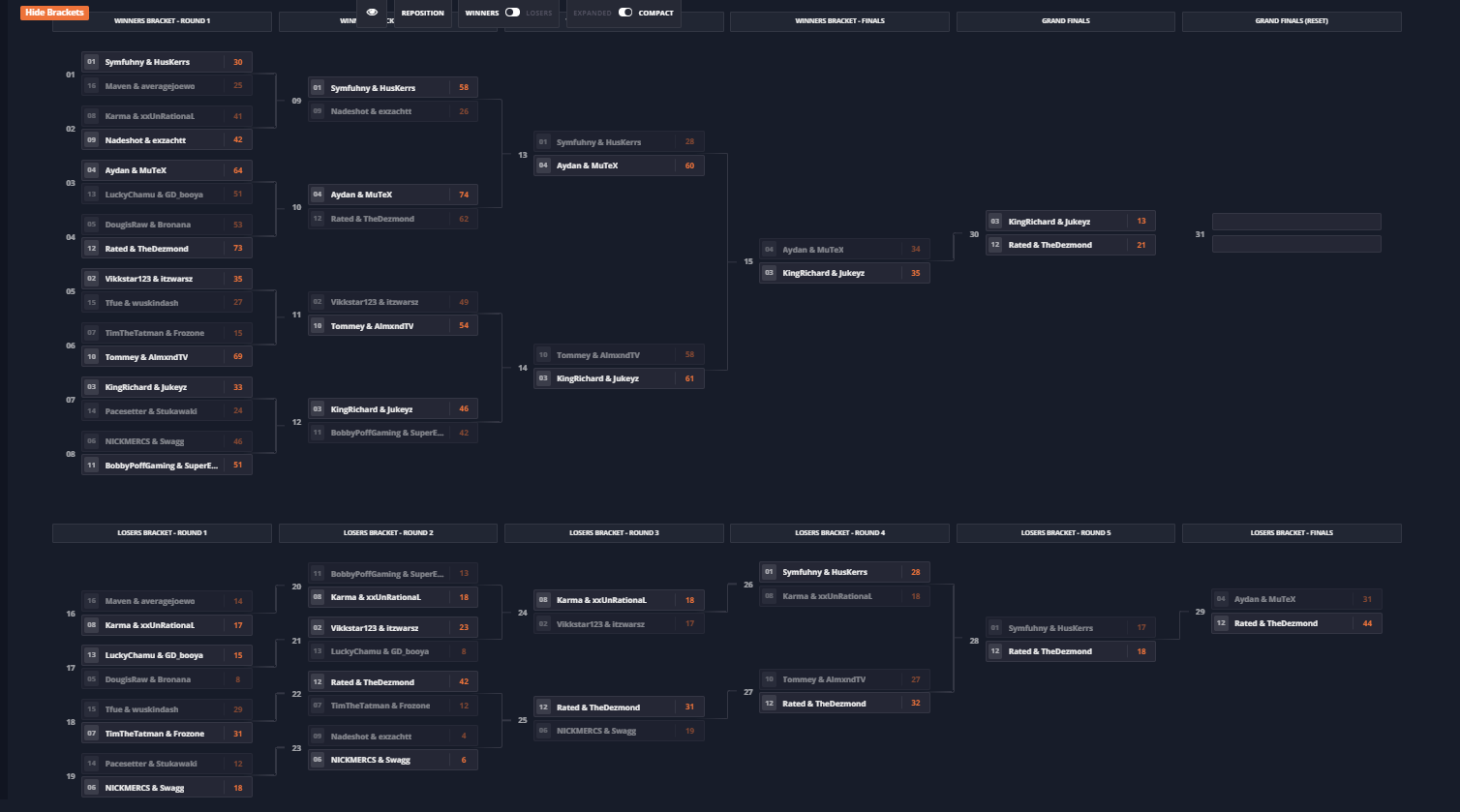 Teep's Trials Warzone tournament bracket