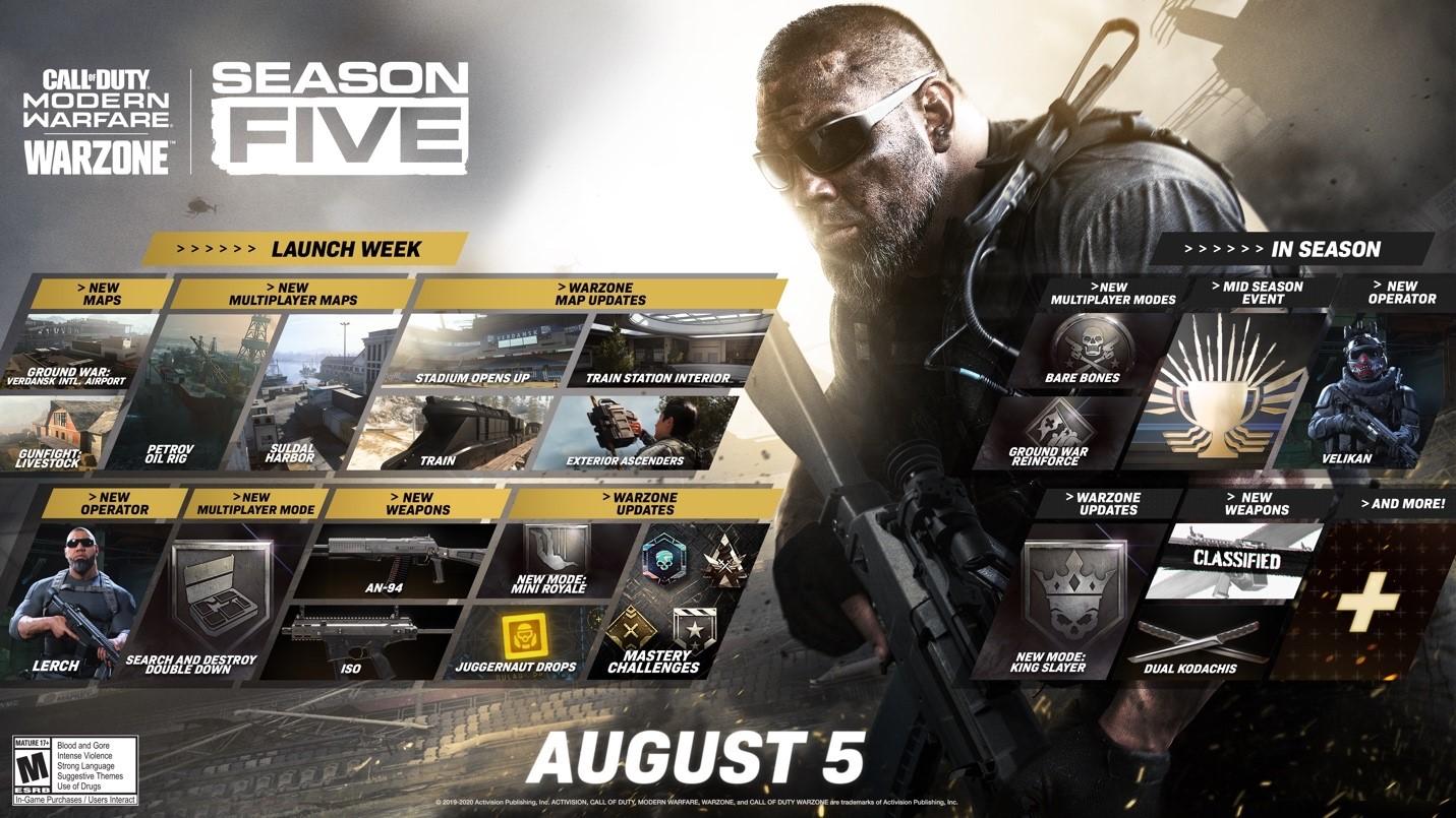 Modern Warfare Warzone Season 5 roadmap