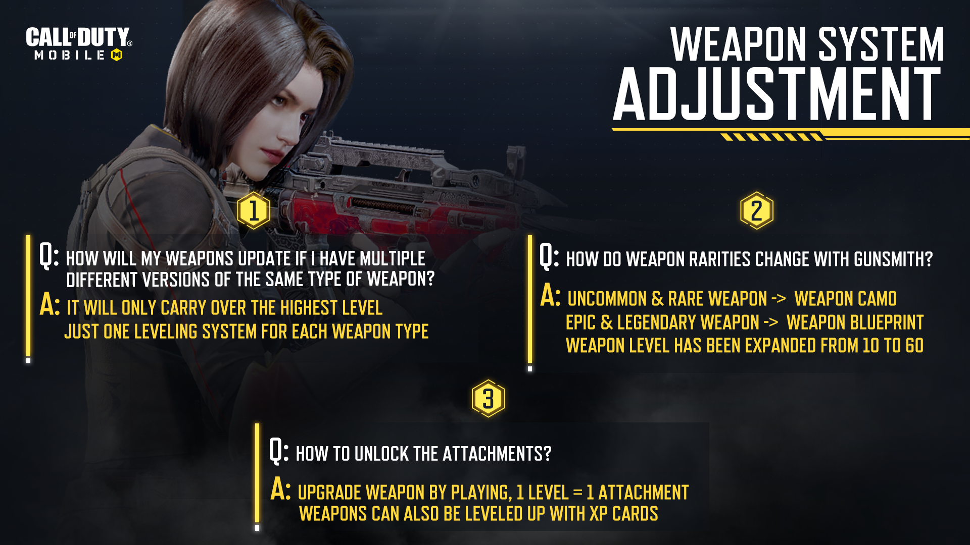 CoD Mobile Q&A for the Gunsmith update.