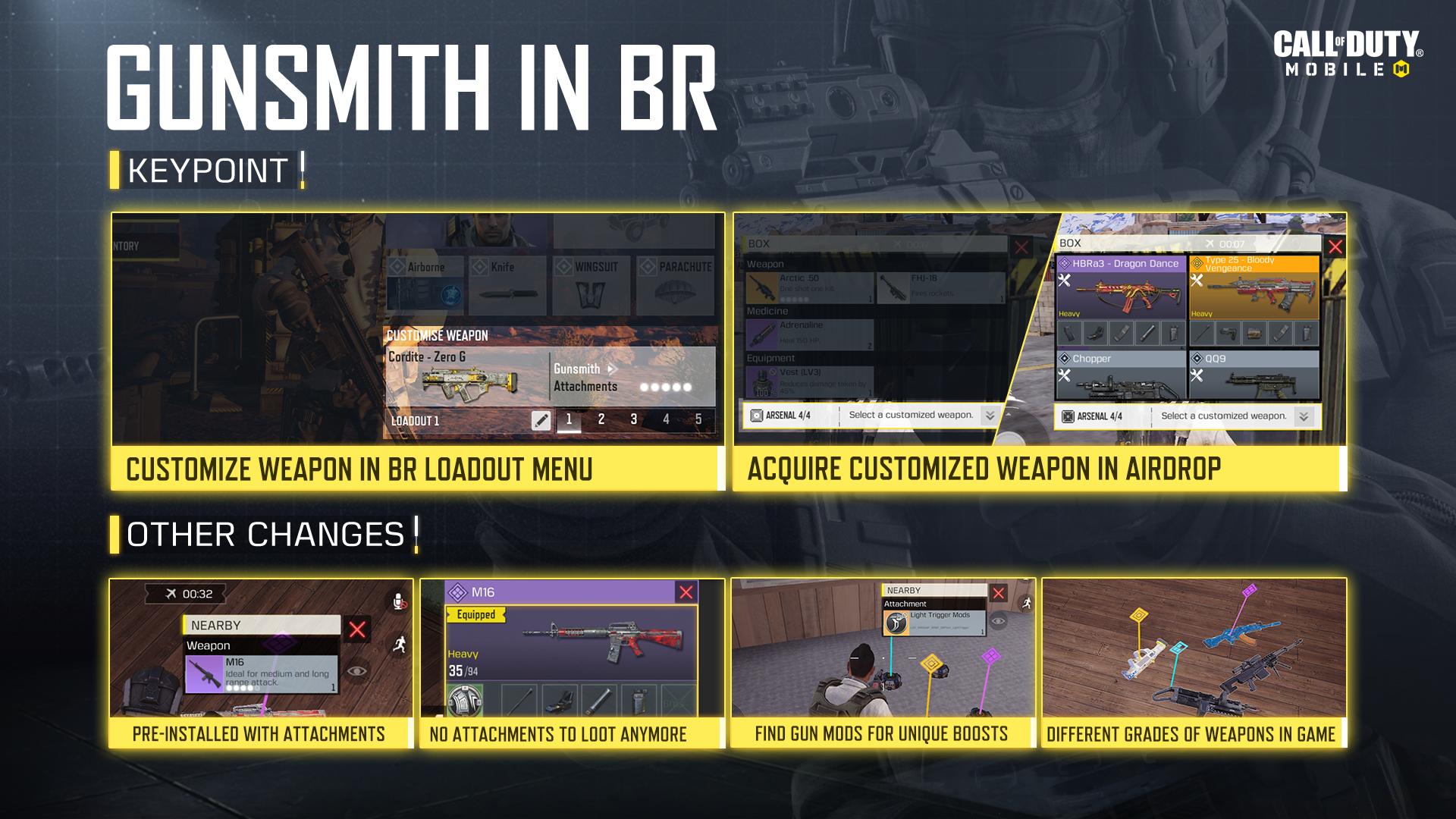 CoD Mobile Gunsmith in Battle Royale.