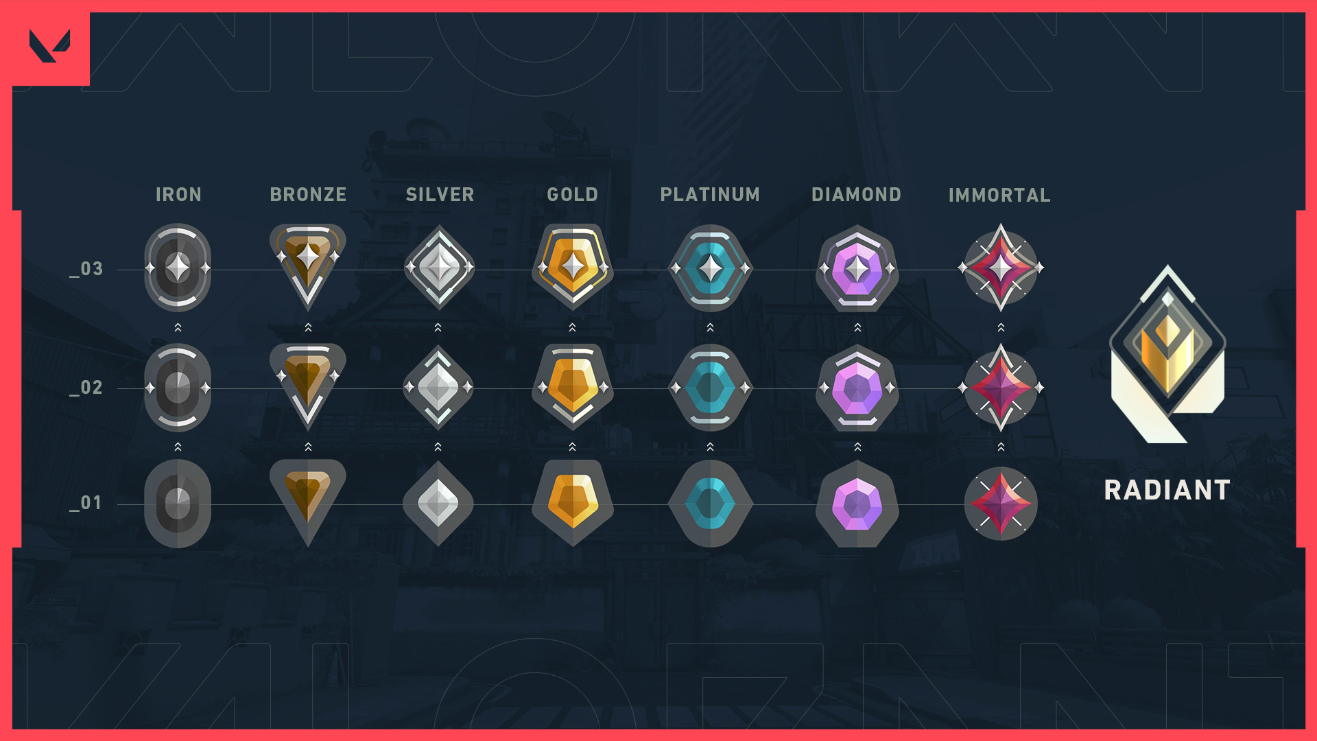Valorant ranks in Competitive matchmaking.