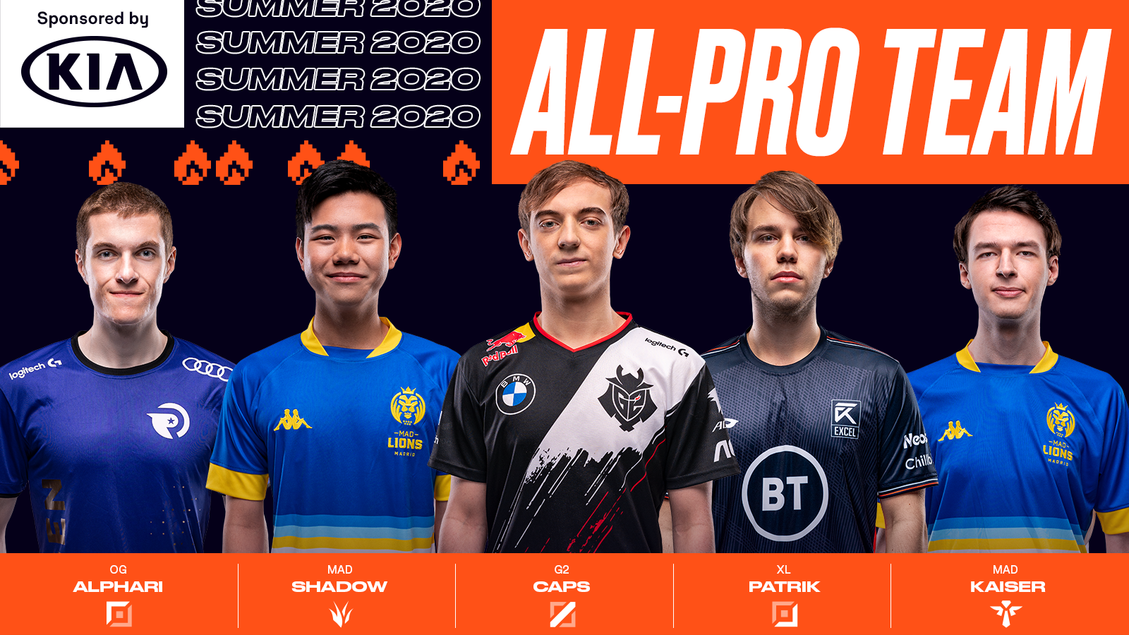 LEC's All-Pro team summer 2020 players