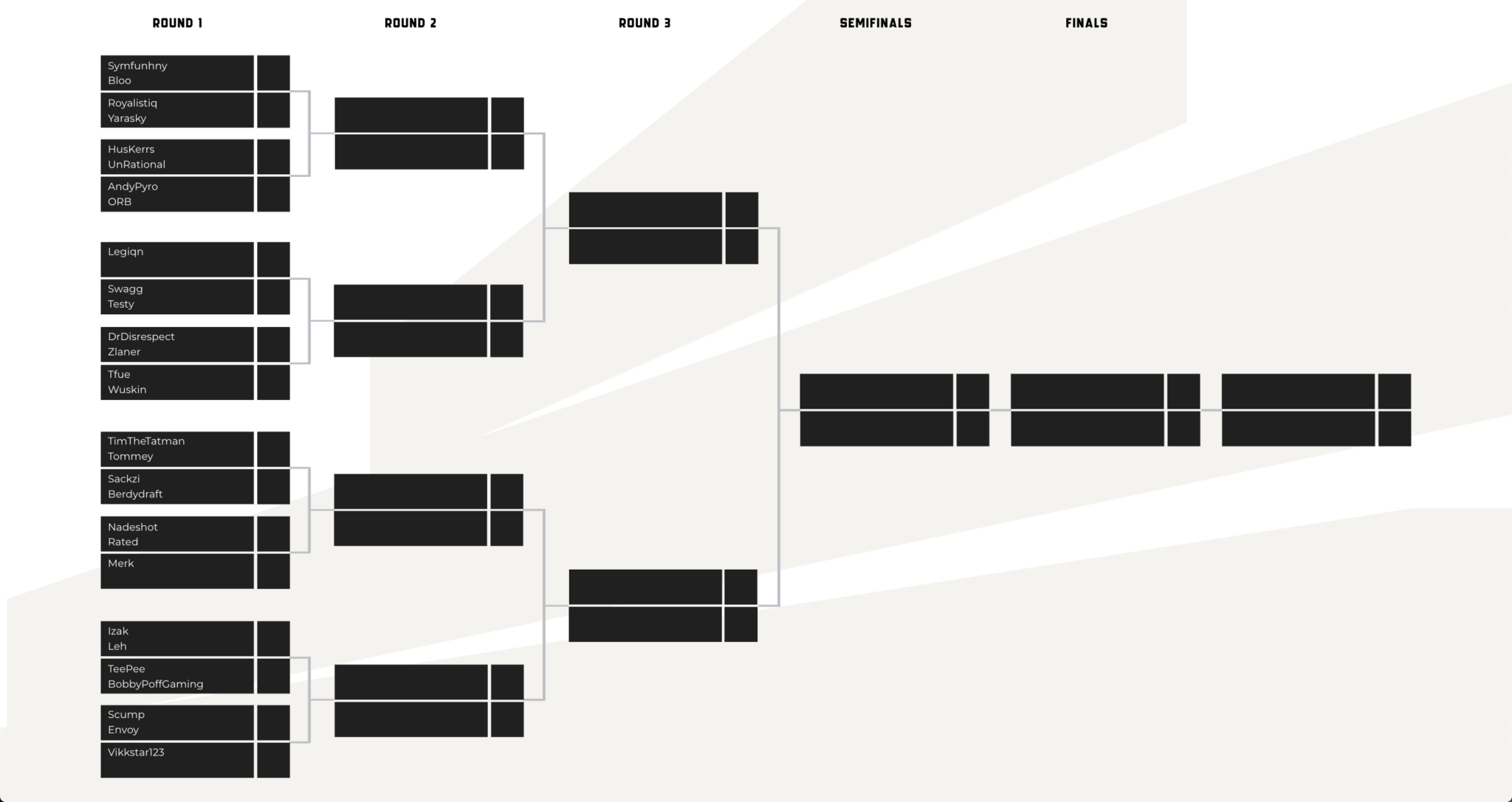 The bracket for Week 4 of Vikkstar's Warzone Showdown tournament.