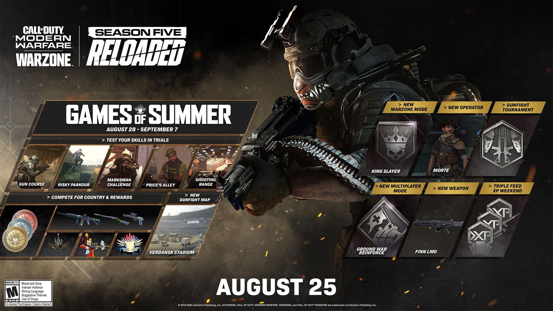 Warzone and Modern Warfare Season 5 Reloaded roadmap
