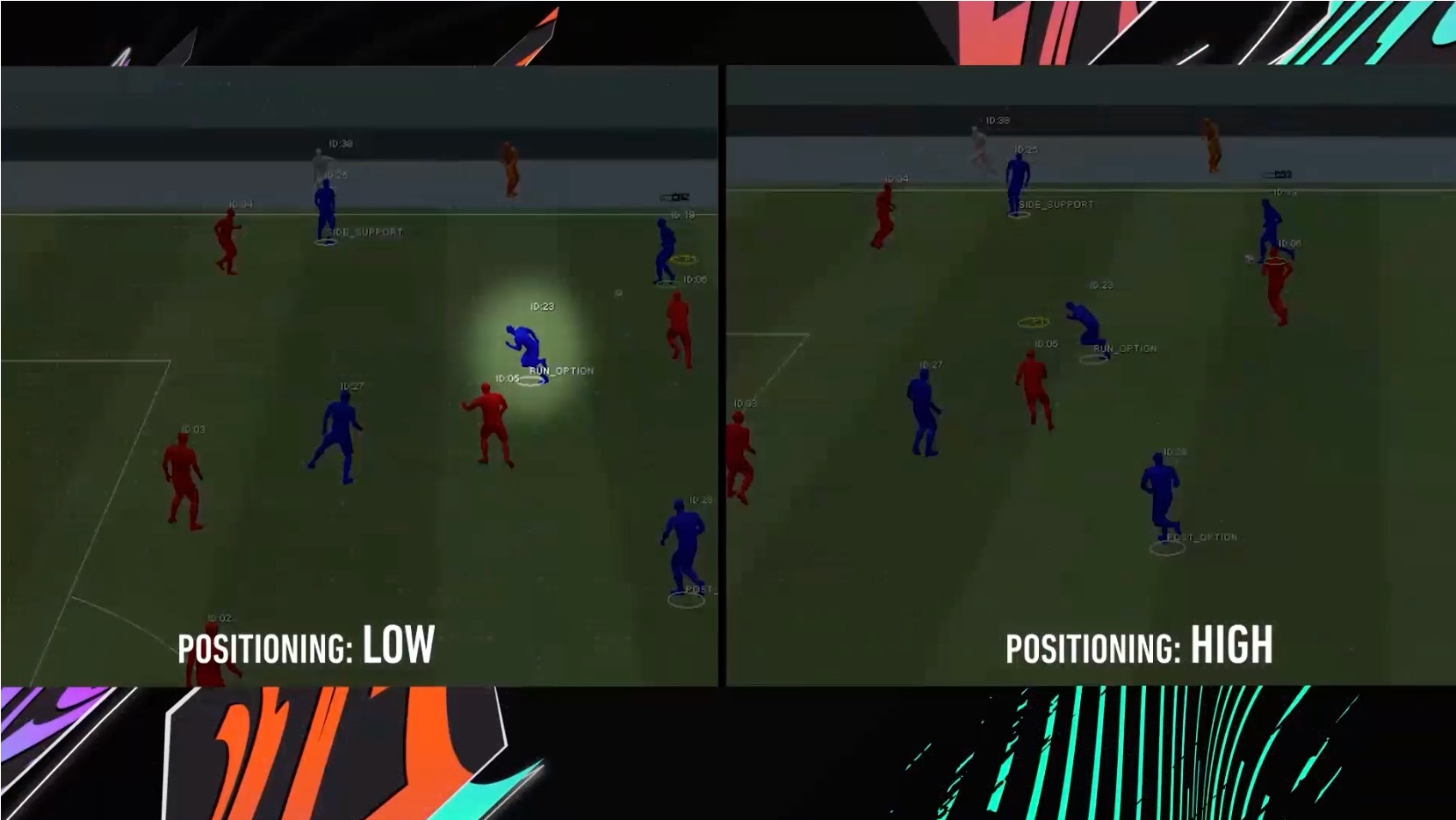 FIFA 21 player positioning