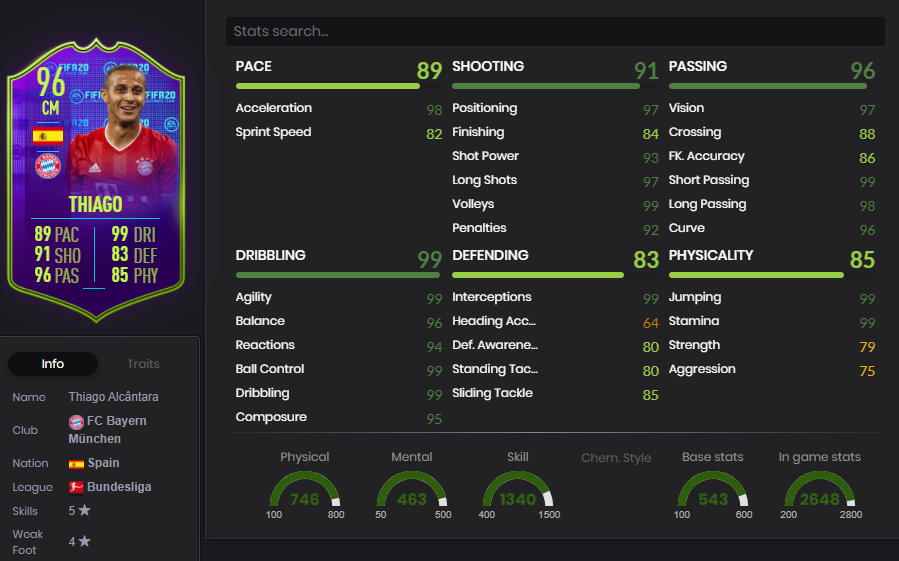 All the in-game stats for the new Thiago UCL MOTM Award Winner SBC card.