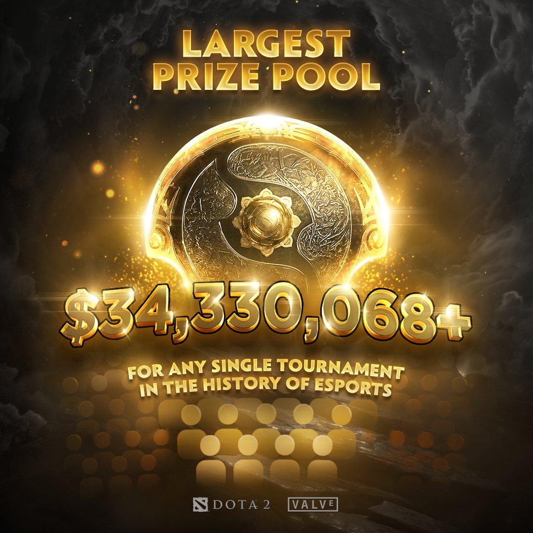 the valve international 10 prize pool