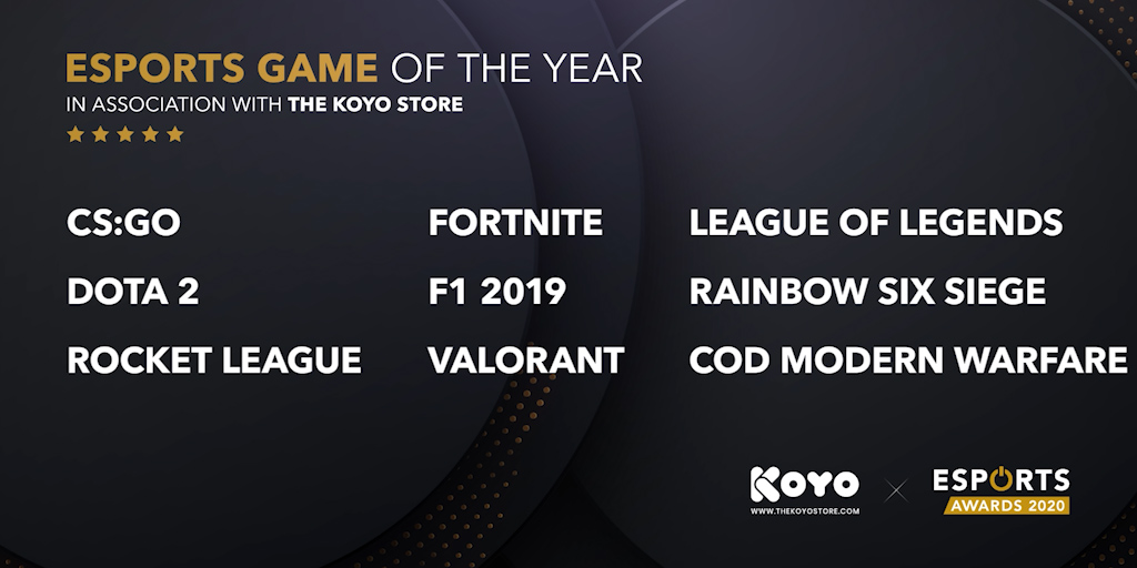 Esports awards game of the year