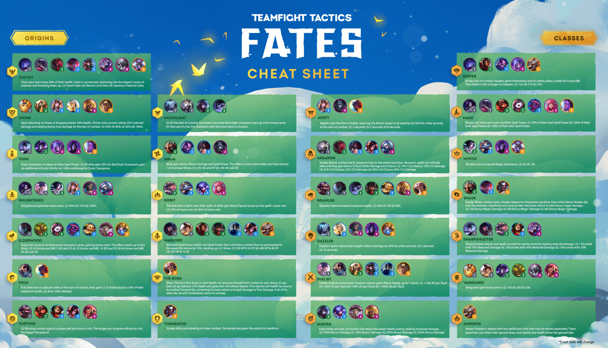 Set 4 Fates cheat sheat