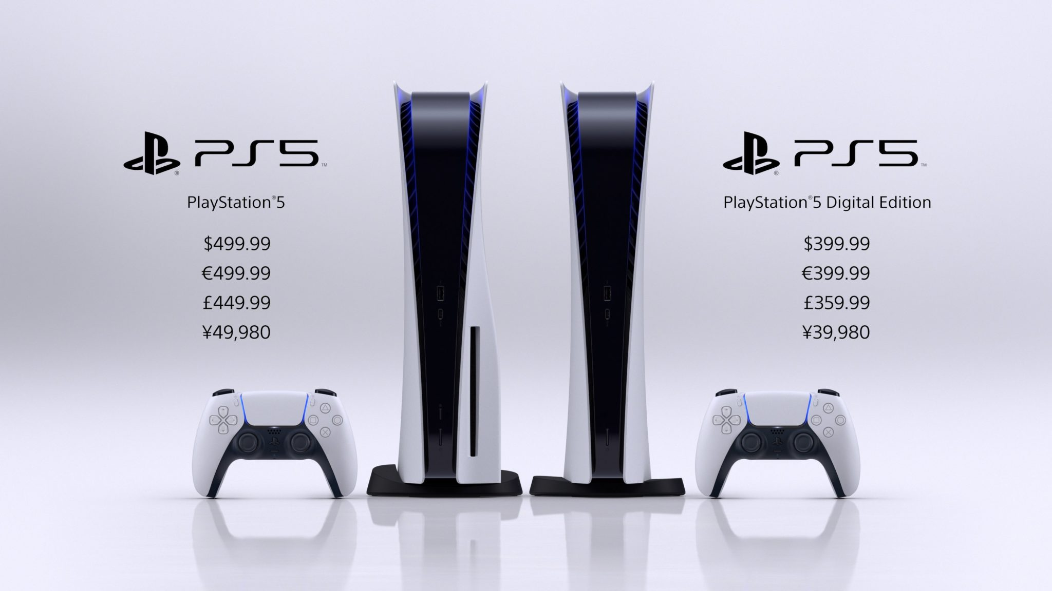 Cost of PlayStation 5 worldwide