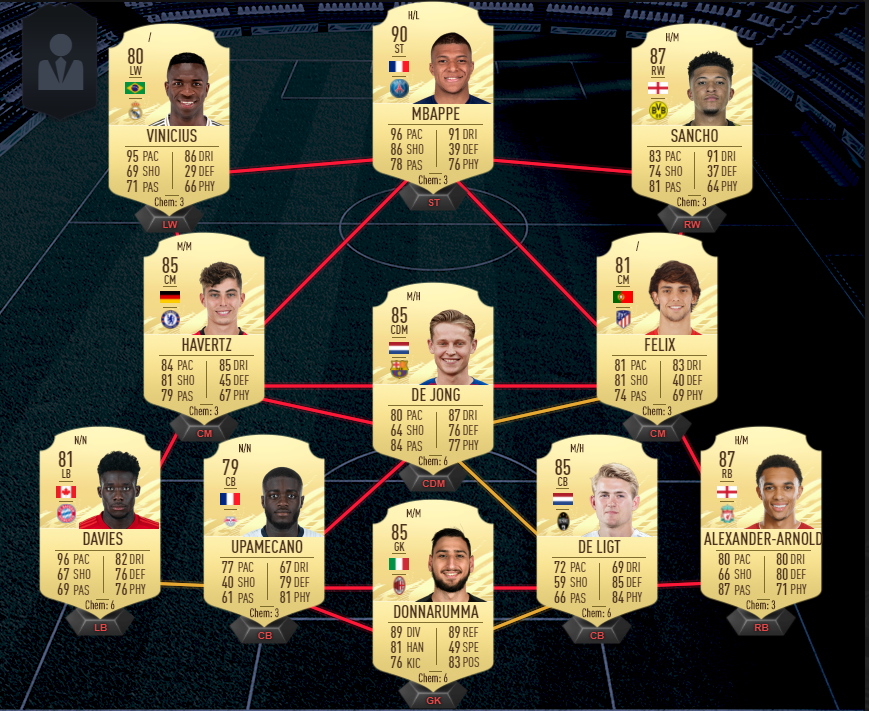 What a team this would be in FIFA 21 Career Mode!