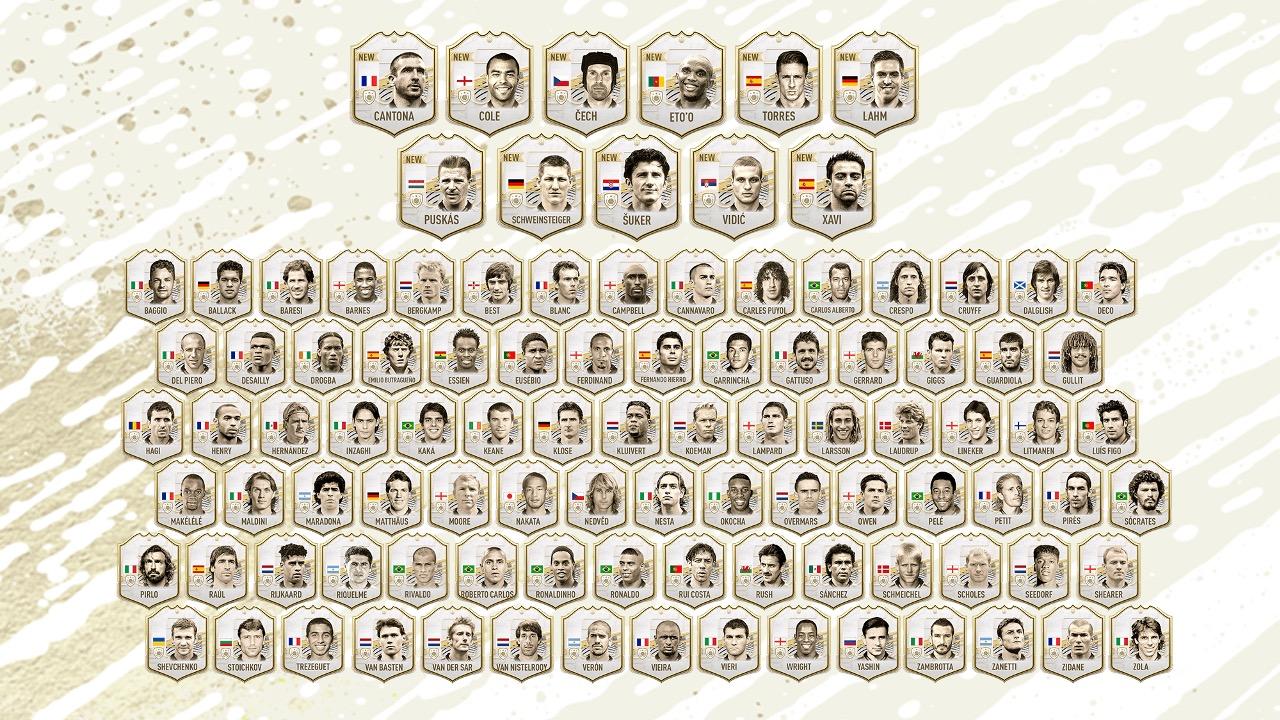 FIFA 21 ICONS list