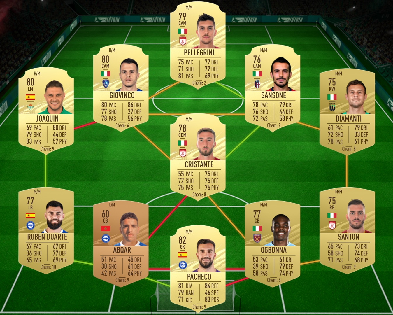 Give Me Five SBC solution in FIFA 21