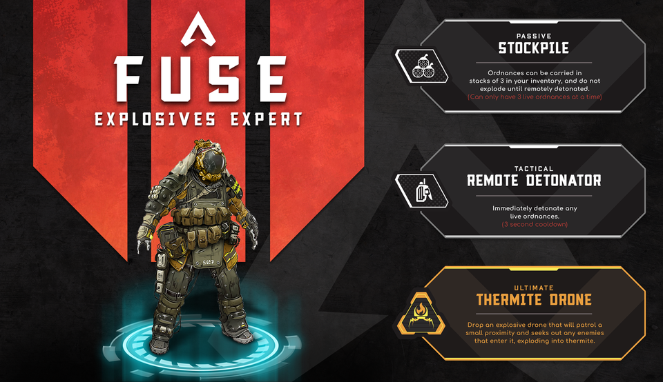 Fuse concept in Apex Legends