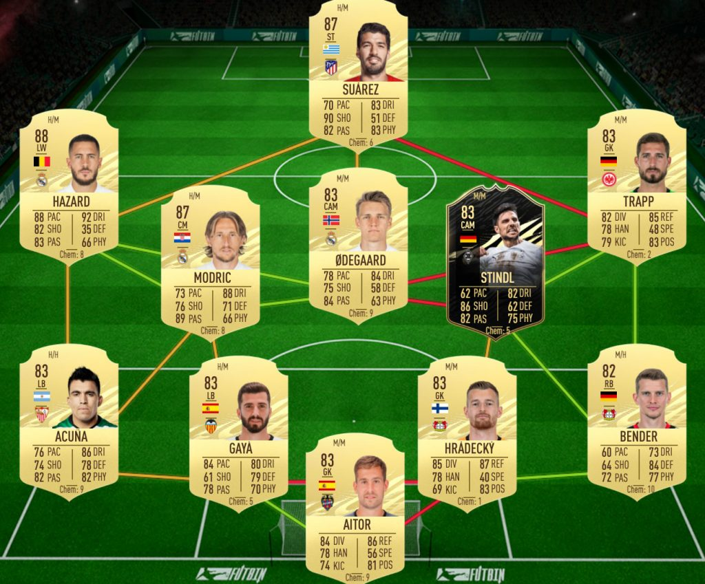 How to complete Kaka ICON SBC in FIFA 21: solutions, cost ...