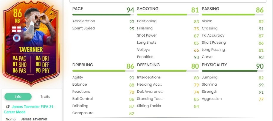 Screenshot of James Tavernier's in-game stats on his Headliners card
