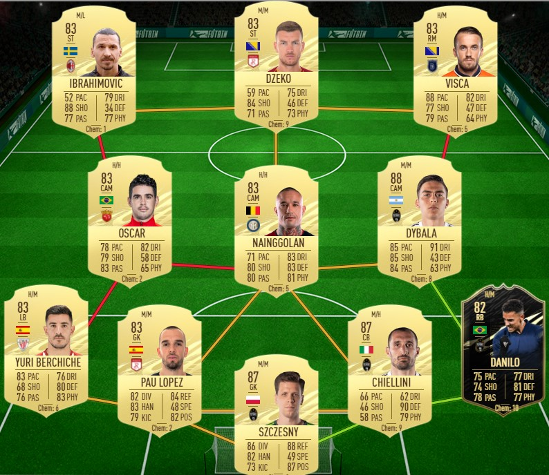 Team of FIFA cards for Tavernier SBC