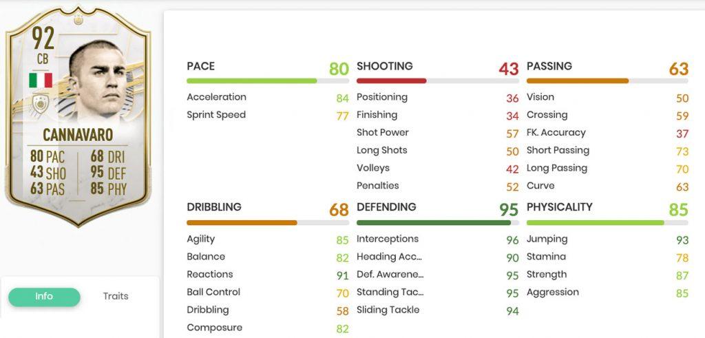 Cannavaro stats FIFA 21