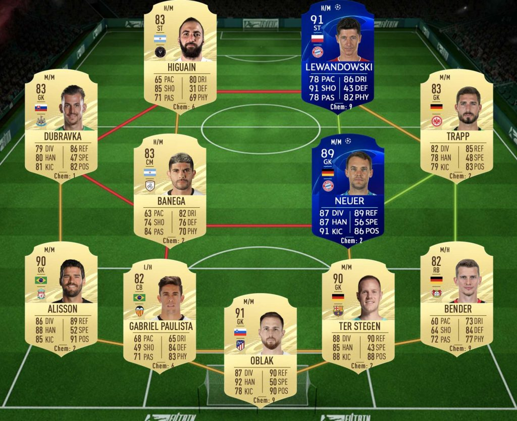 FIFA 21 Roberto Carlos SBC Solution