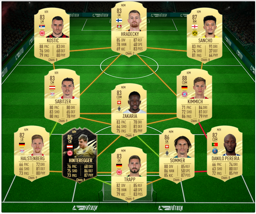 Jay-Jay Okocha Paris Finesse SBC solution in FIFA 21