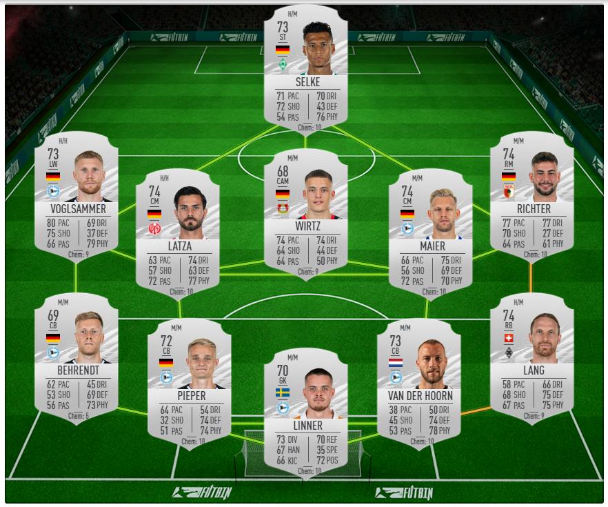 Jay-Jay Okocha Rising Star SBC solution in FIFA 21