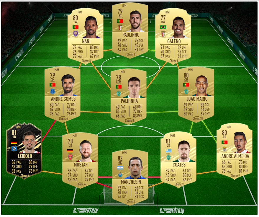 Jay-Jay Okocha Top-notch SBC solution in FIFA 21