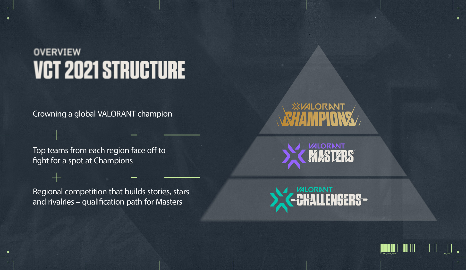 valorant champions tour circuit esports challengers masters stage