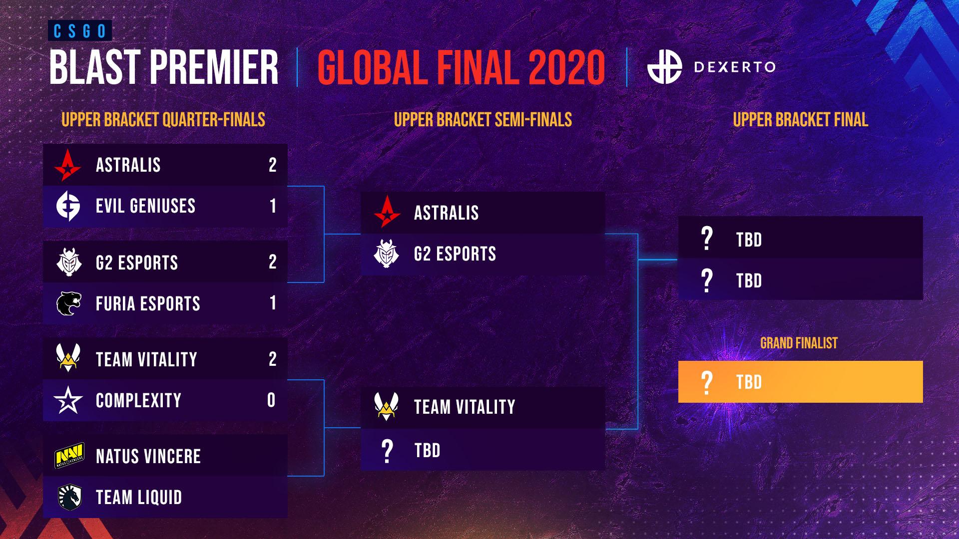 blast-global-finals-upper-bracket