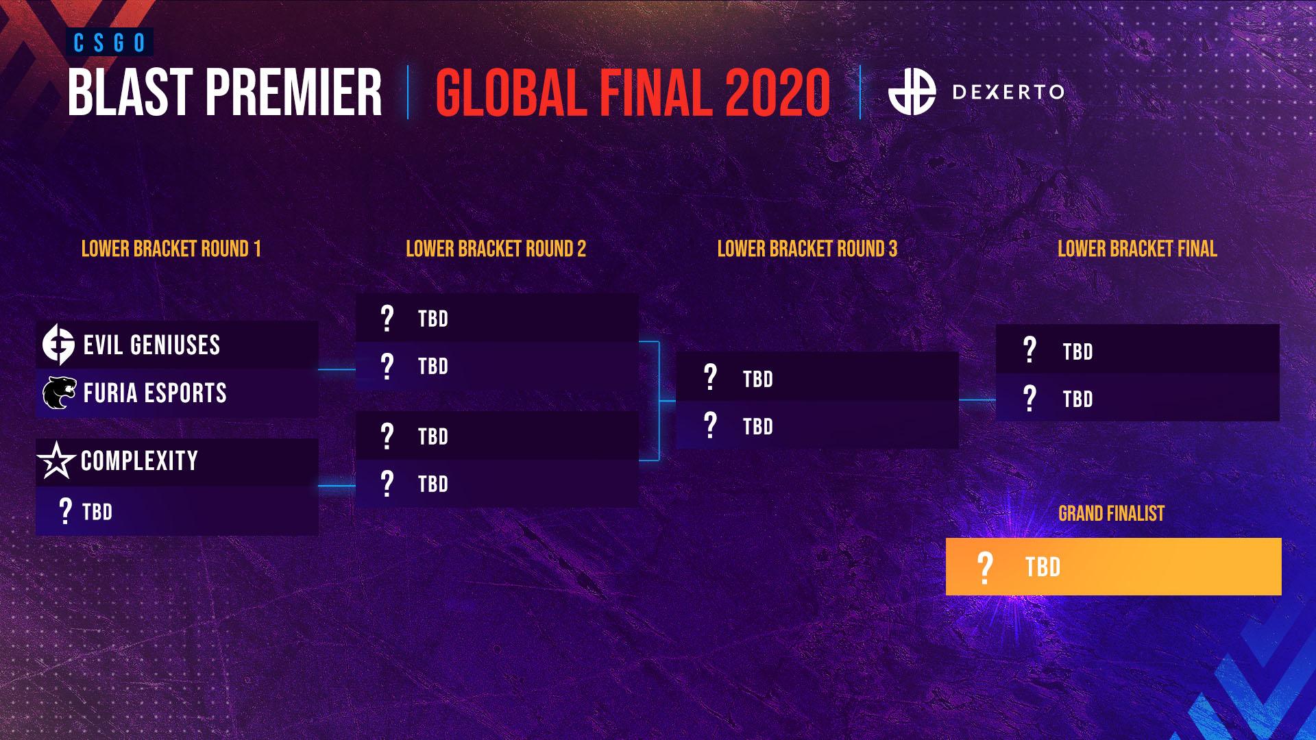 blast-global-finals-lower-bracket