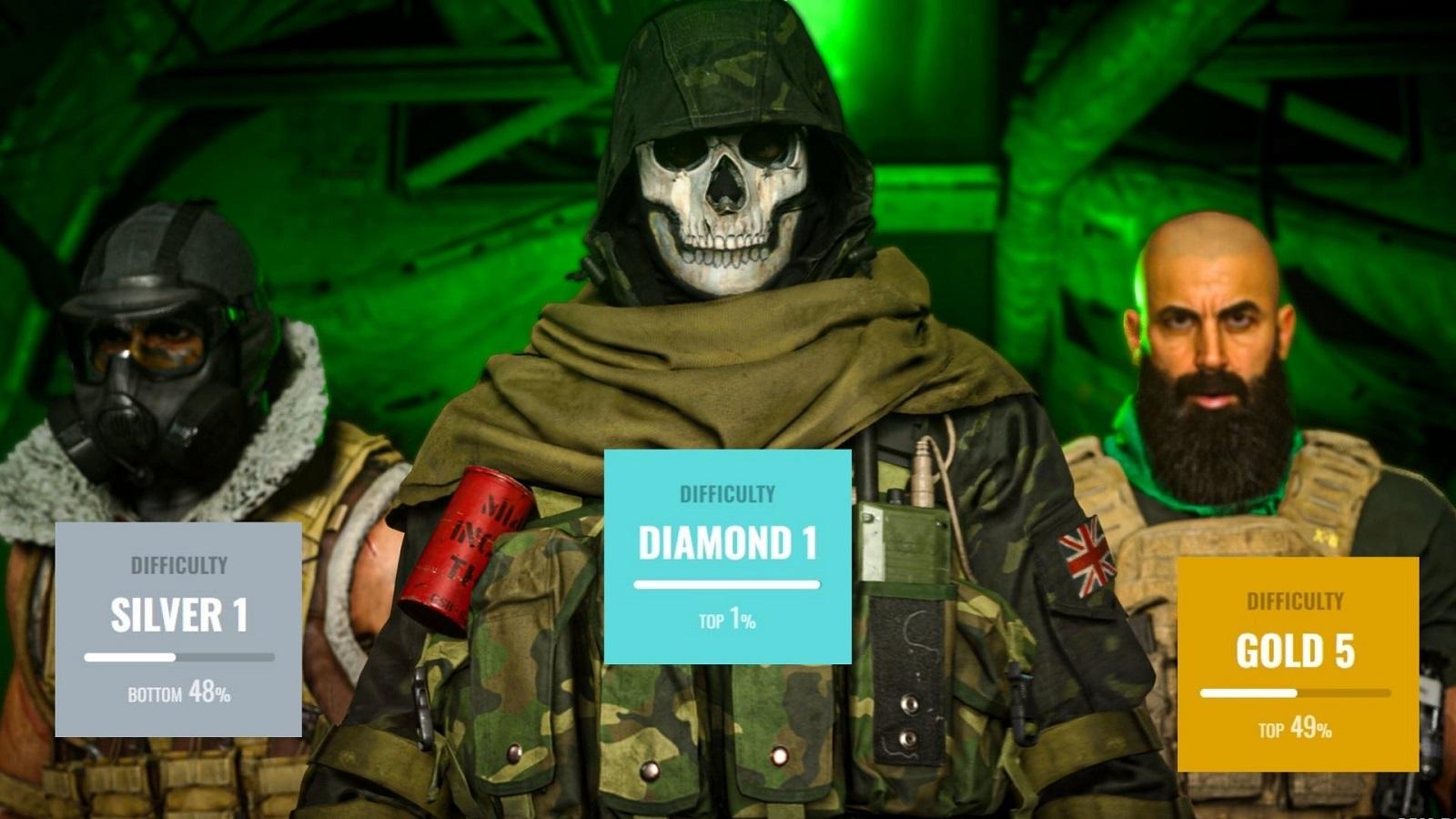 Warzone skill brackets